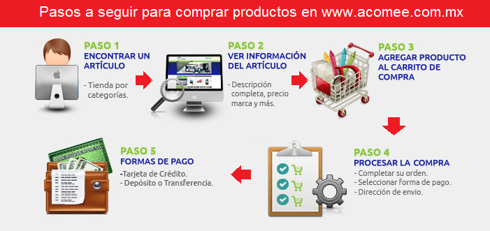 Pasos a seguir para realizar tus compras en linea en acomee.com.mx